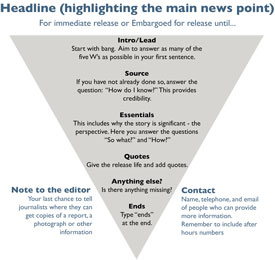 Tips for writing effective press release